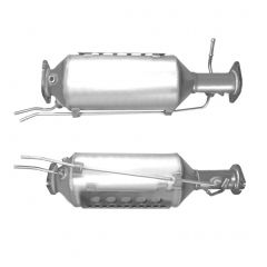 SiC DPF for Ford -  Euro 4